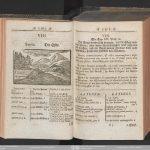 La terra, Joh. Amos Comenii Orbis Sensualium Pictus Quadrilinguis Emendatu