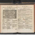 La libreria, Joh. Amos Comenii Orbis Sensualium Pictus Quadrilinguis Emendatu