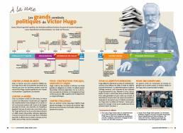 Harmonie littéraire Principato letteratura francese redazione e impaginazione Les Mots Libres à la une
