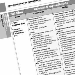 Trato hecho spagnolo commerciale Zanichelli. Guida insegnanti. Redazione e impaginazione Les Mots Libres.